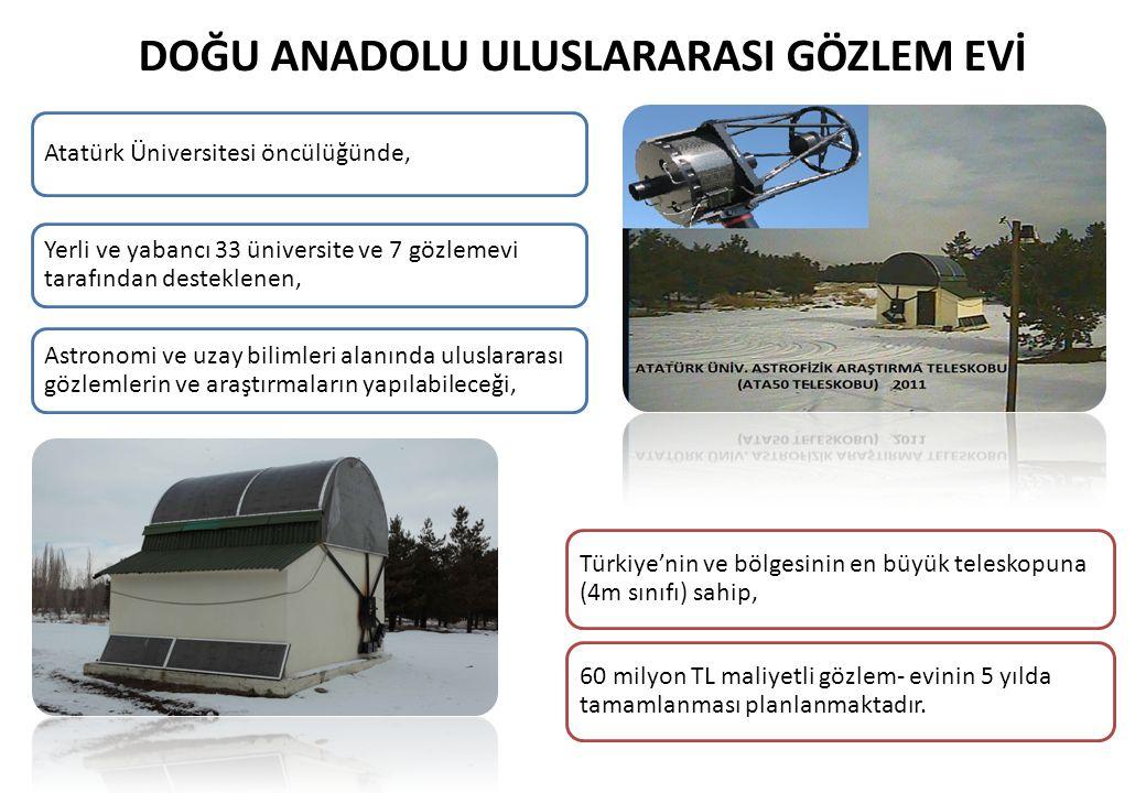DOĞU ANADOLU ULUSLARARASI GÖZLEM EVİ Atatürk Üniversitesi öncülüğünde, Yerli ve yabancı 33 üniversite ve 7 gözlemevi tarafından desteklenen, Astronomi