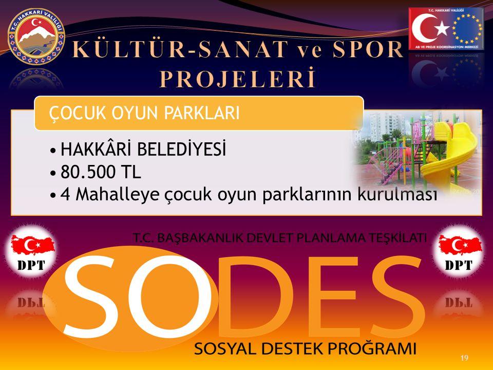 •HAKKÂRİ BELEDİYESİ •80.500 TL •4 Mahalleye çocuk oyun parklarının kurulması ÇOCUK OYUN PARKLARI 19