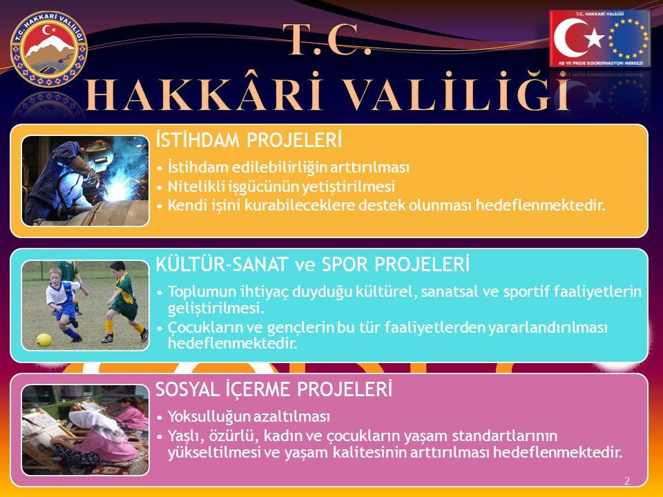 HEPİMİZ İÇİN BİRİMİZ PROJESİ •YÜKSEKOVA KADIN DERNEĞİ •65.820 TL •Yüksekova'nın 10 köyünde ilköğretim sonrası okumak isteyen kız öğrencilere destek sağlanması.