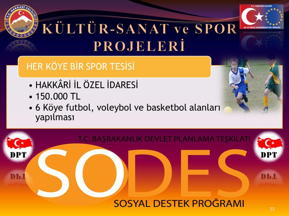 •HAKKÂRİ İL ÖZEL İDARESİ •150.000 TL •6 Köye futbol, voleybol ve basketbol alanları yapılması HER KÖYE BİR SPOR TESİSİ 22