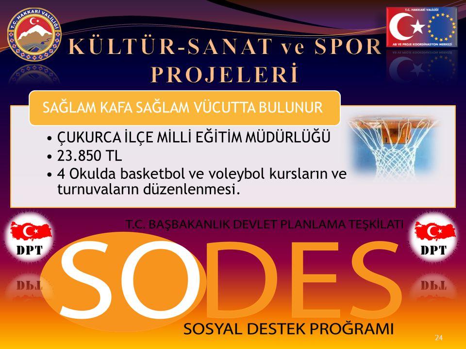 •ÇUKURCA İLÇE MİLLİ EĞİTİM MÜDÜRLÜĞÜ •23.850 TL •4 Okulda basketbol ve voleybol kursların ve turnuvaların düzenlenmesi. SAĞLAM KAFA SAĞLAM VÜCUTTA BUL