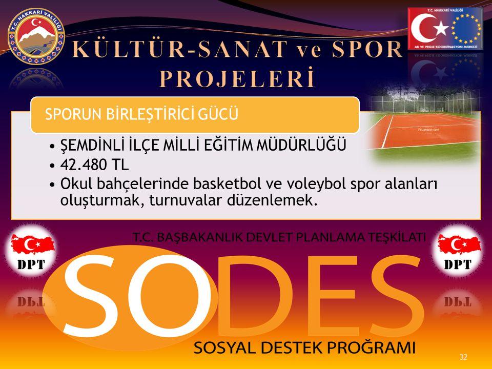 •ŞEMDİNLİ İLÇE MİLLİ EĞİTİM MÜDÜRLÜĞÜ •42.480 TL •Okul bahçelerinde basketbol ve voleybol spor alanları oluşturmak, turnuvalar düzenlemek. SPORUN BİRL