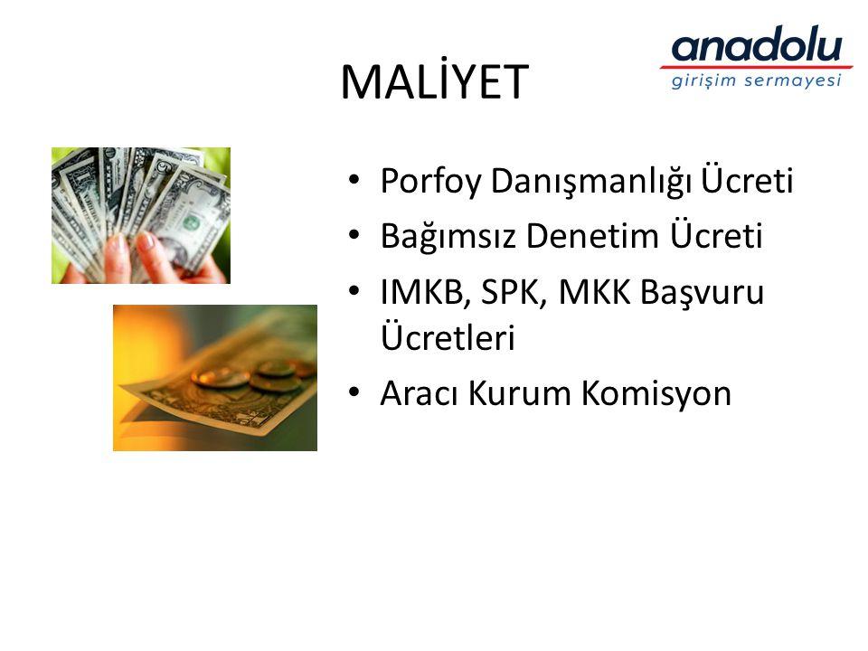 MALİYET • Porfoy Danışmanlığı Ücreti • Bağımsız Denetim Ücreti • IMKB, SPK, MKK Başvuru Ücretleri • Aracı Kurum Komisyon