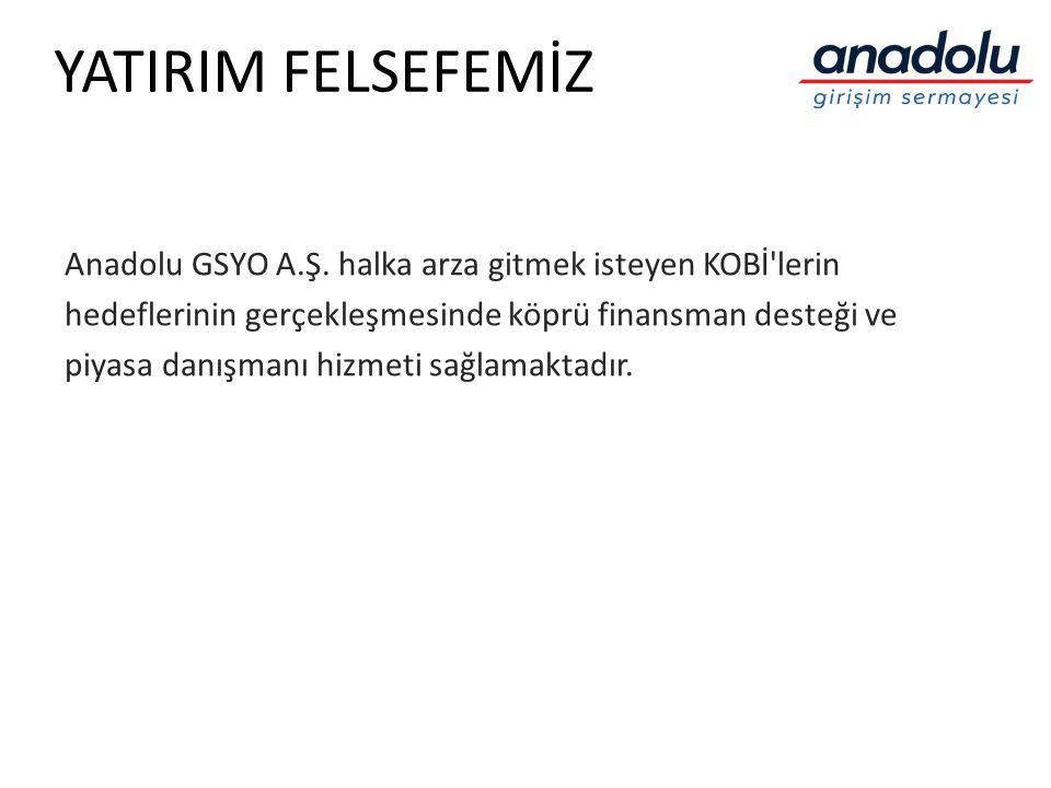 YATIRIM FELSEFEMİZ Anadolu GSYO A.Ş.