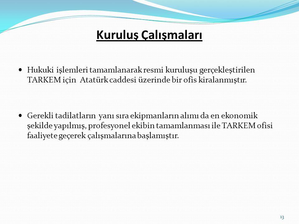 Kuruluş Çalışmaları  Hukuki işlemleri tamamlanarak resmi kuruluşu gerçekleştirilen TARKEM için Atatürk caddesi üzerinde bir ofis kiralanmıştır.  Ger