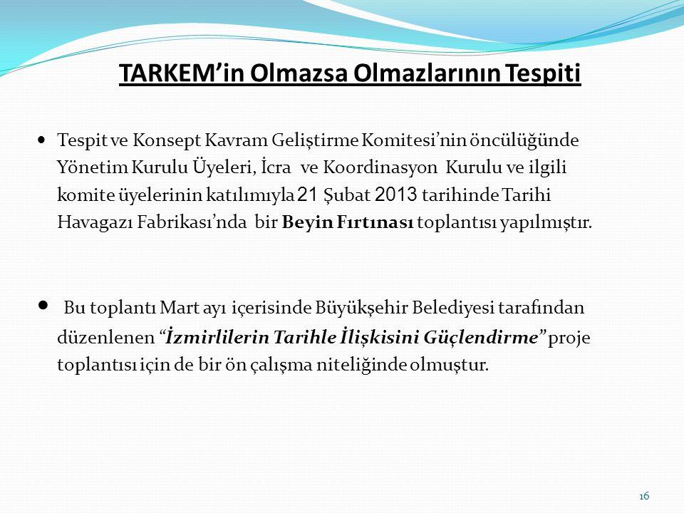 TARKEM'in Olmazsa Olmazlarının Tespiti  Tespit ve Konsept Kavram Geliştirme Komitesi'nin öncülüğünde Yönetim Kurulu Üyeleri, İcra ve Koordinasyon Kur