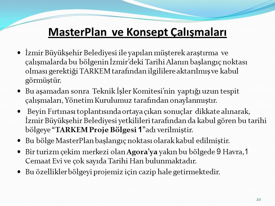 MasterPlan ve Konsept Çalışmaları  İzmir Büyükşehir Belediyesi ile yapılan müşterek araştırma ve çalışmalarda bu bölgenin İzmir'deki Tarihi Alanın ba