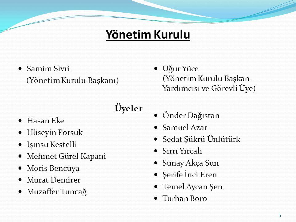 Raporun Ön Değerlendirilmesi • İzmir'de, şehrin merkezi diğer kentlerden çok farklı yapısal özellikler taşımaktadır ve Türkiye metropolleri içerisinde benzersiz ve zaman içinde yapısal bir dönüşüm geçirmiştir.