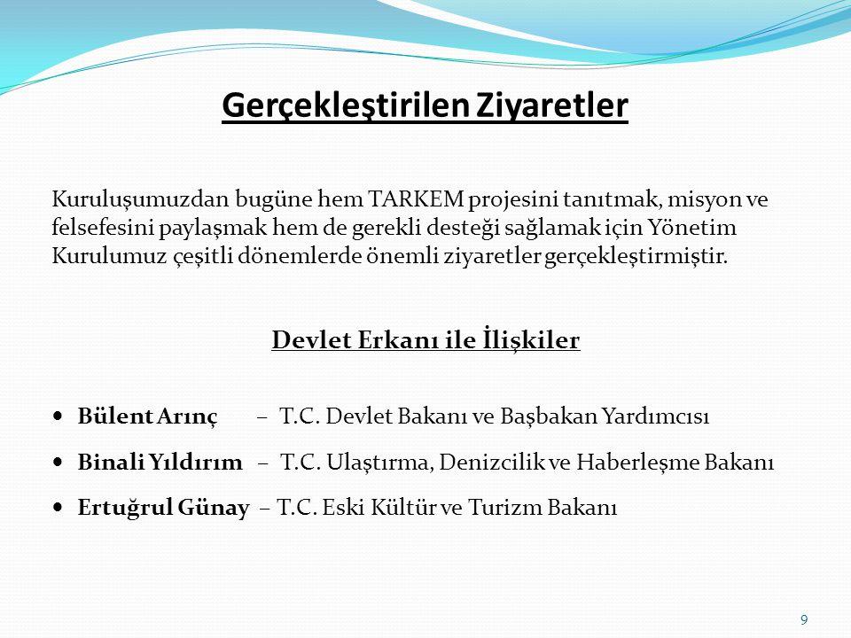 Devlet Erkanı ile İlişkiler (Devamı)  Cevdet Yılmaz – T.C.