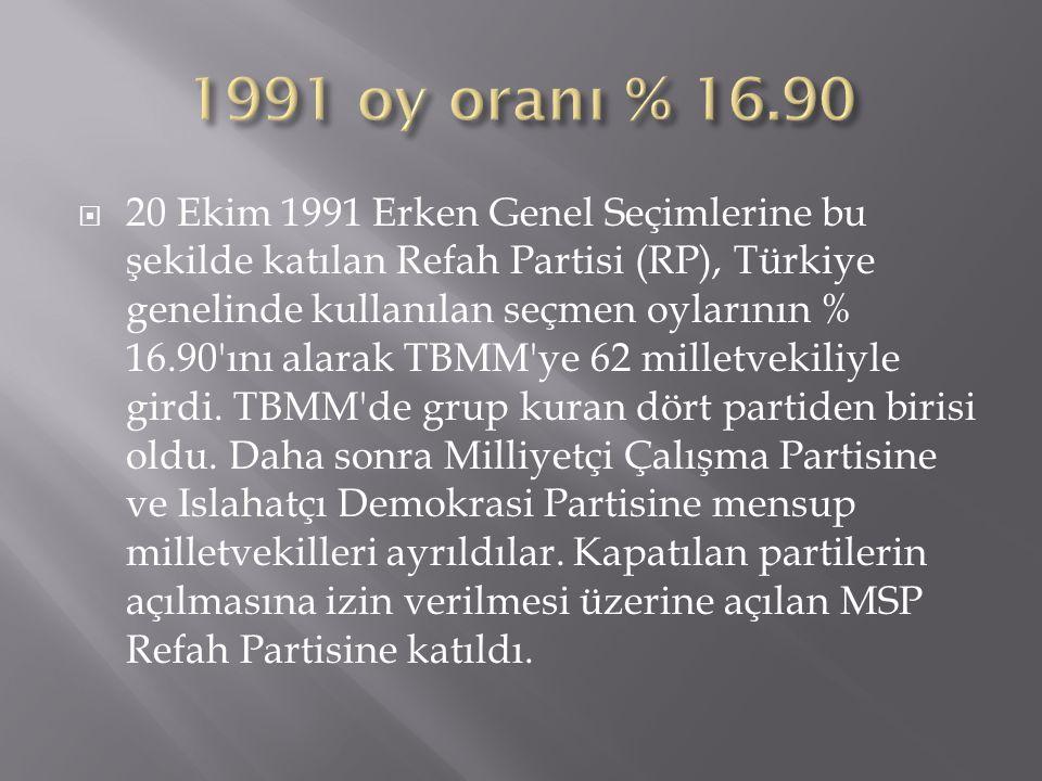  20 Ekim 1991 Erken Genel Seçimlerine bu şekilde katılan Refah Partisi (RP), Türkiye genelinde kullanılan seçmen oylarının % 16.90'ını alarak TBMM'ye