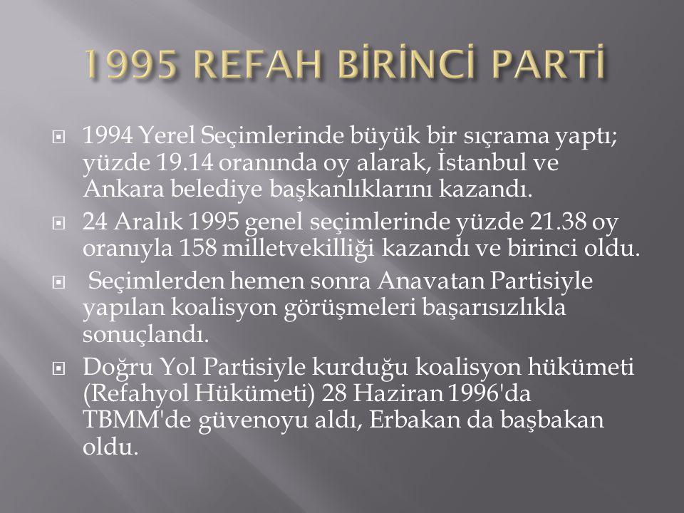  1994 Yerel Seçimlerinde büyük bir sıçrama yaptı; yüzde 19.14 oranında oy alarak, İstanbul ve Ankara belediye başkanlıklarını kazandı.  24 Aralık 19
