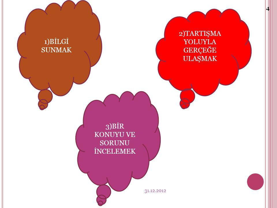 31.12.2012 3 Bilim kültür sanat yönetim eğitim…çevrelerinde sık sık yapılan çeşitli toplantıların birçok amacı vardır.Bu amaçları sıralıyacak olursak;