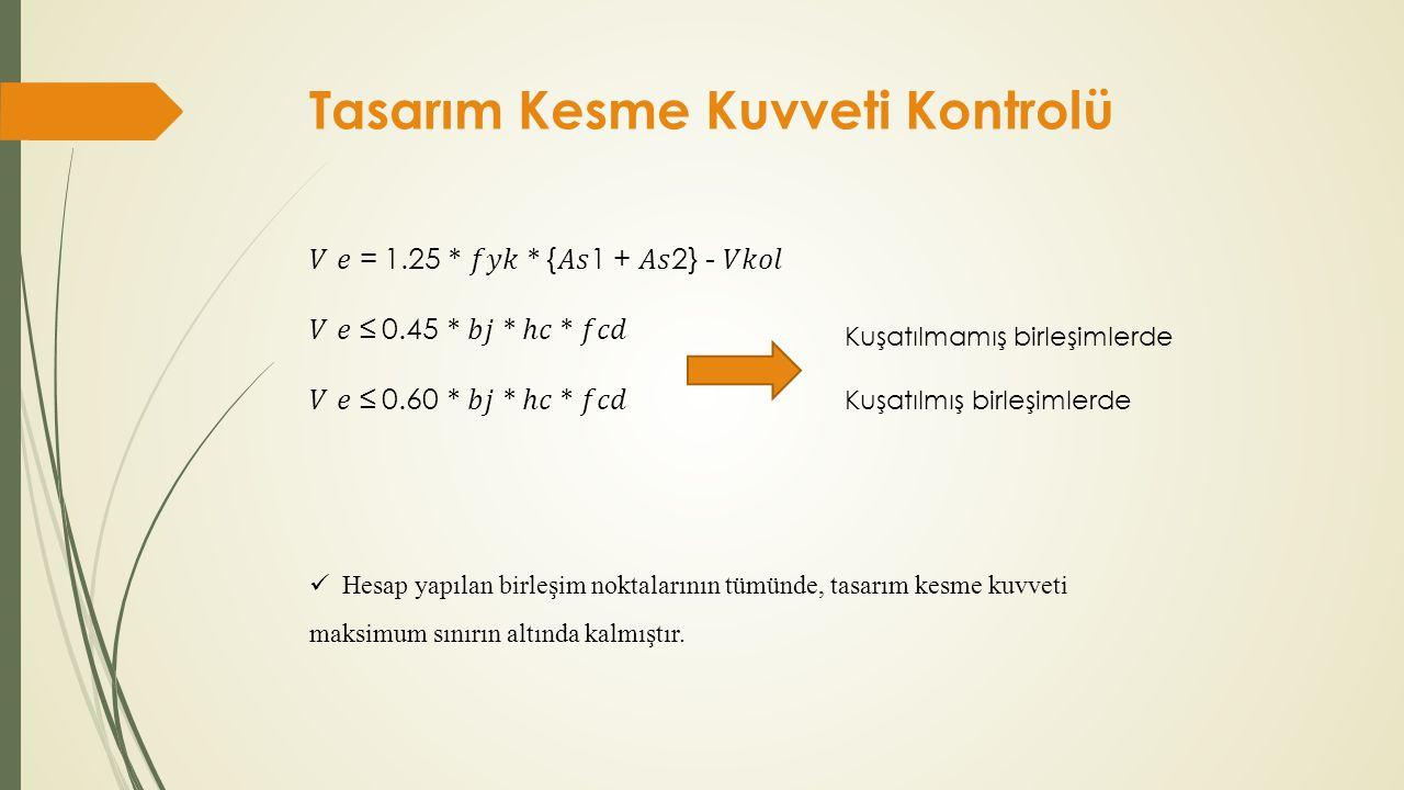 Tasarım Kesme Kuvveti Kontrolü = 1.25 * * {1 + 2} - ≤ 0.45 * * ℎ * ≤ 0.60 * * ℎ * Kuşatılmamış birleşimlerde Kuşatılmış birleşimlerde  Hesap yapılan