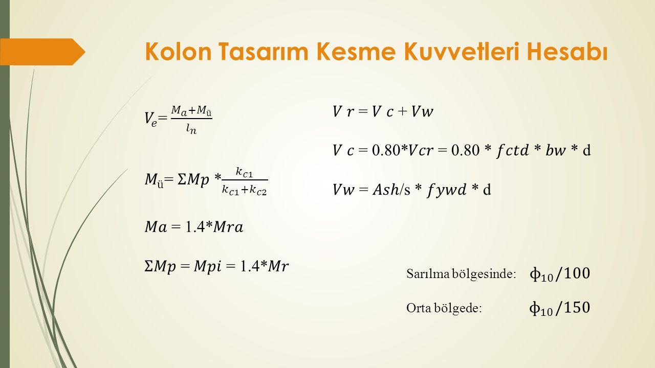 Kolon Tasarım Kesme Kuvvetleri Hesabı = + = 0.80* = 0.80 * * * d = ℎ /s * * d