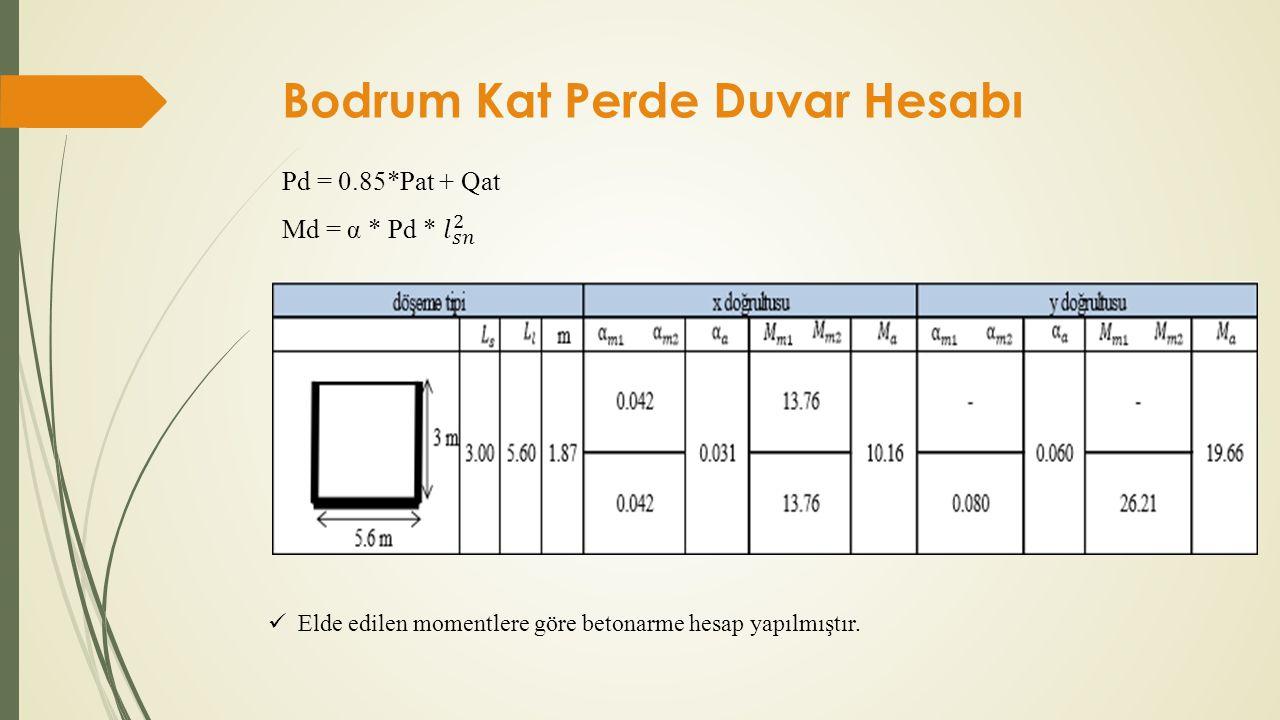 Bodrum Kat Perde Duvar Hesabı  Elde edilen momentlere göre betonarme hesap yapılmıştır.