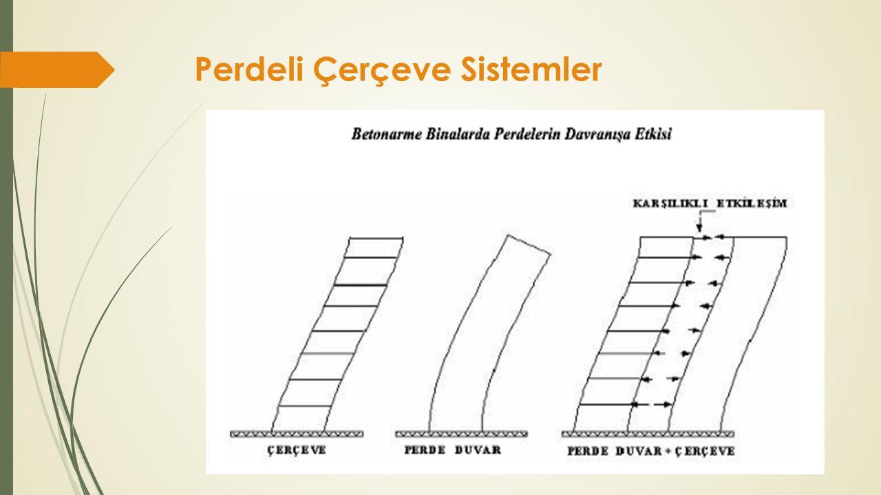 Merdiven Hesabı 2s+a = 63 cm s = 165 mm a = 300 mm Merdiven ve ara sahanlık plağı Kat sahanlığı plağı