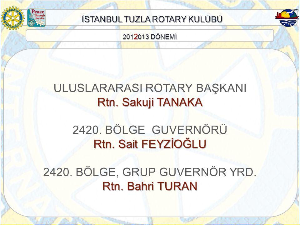 İSTANBUL TUZLA ROTARY KULÜBÜ ROTARY VAKFI KOMİTESİ KOMİTE BAŞKANI: Rtn.
