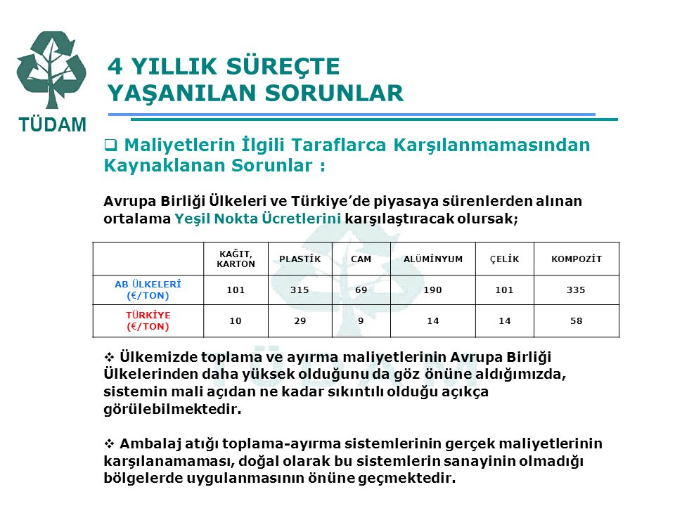 4 YILLIK SÜREÇTE YAŞANILAN SORUNLAR  Maliyetlerin İlgili Taraflarca Karşılanmamasından Kaynaklanan Sorunlar : Avrupa Birliği Ülkeleri ve Türkiye'de p