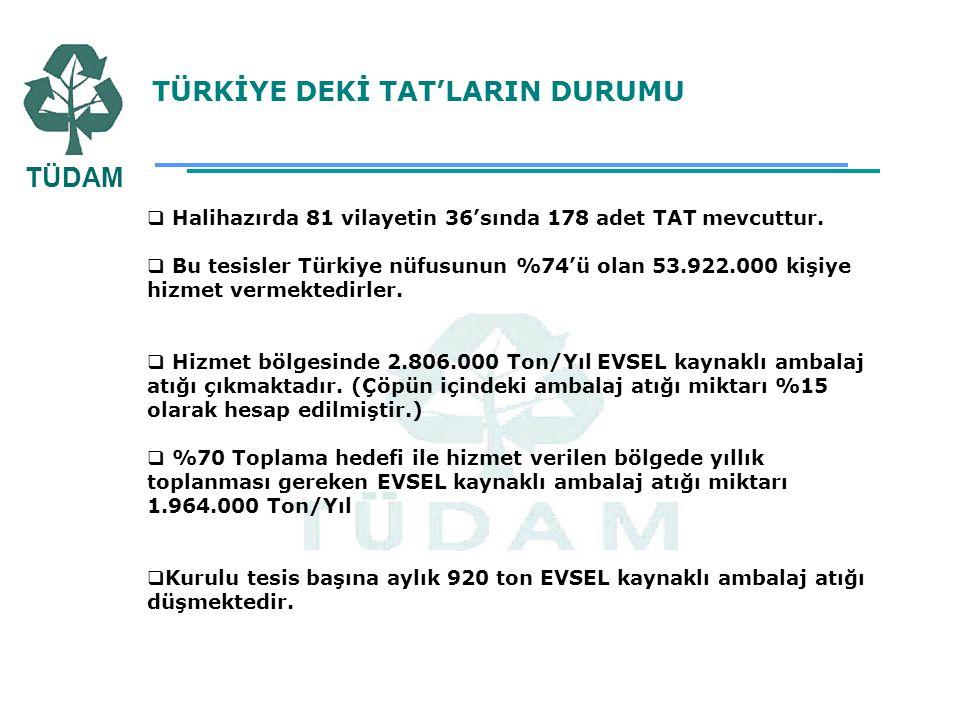 TÜRKİYE DEKİ TAT'LARIN DURUMU  Halihazırda 81 vilayetin 36'sında 178 adet TAT mevcuttur.  Bu tesisler Türkiye nüfusunun %74'ü olan 53.922.000 kişiye