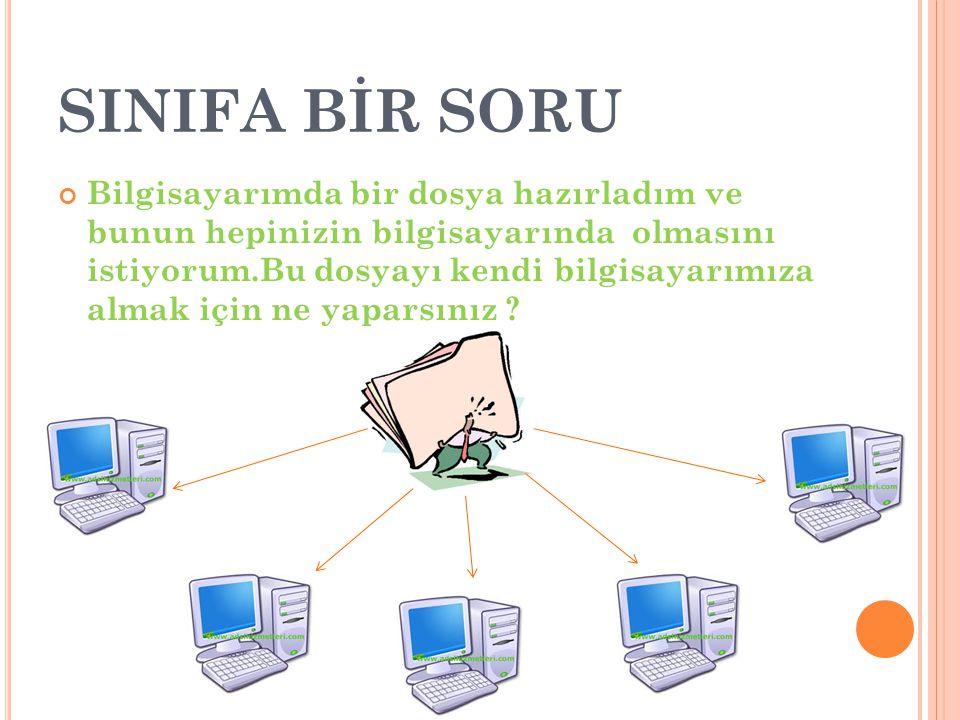 INTERNET ETİĞİ ( NETIQUETTE ) İletinizin dili, imlası...