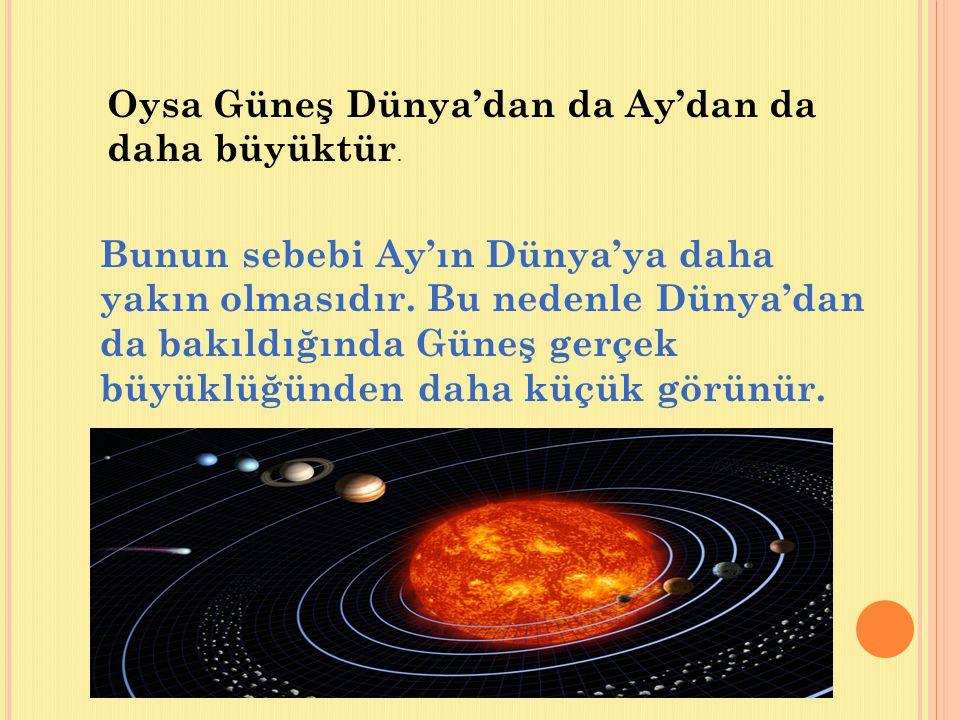 Oysa Güneş Dünya'dan da Ay'dan da daha büyüktür.Bunun sebebi Ay'ın Dünya'ya daha yakın olmasıdır.
