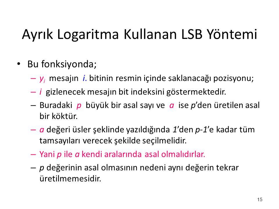 Ayrık Logaritma Kullanan LSB Yöntemi • Bu fonksiyonda; – y i mesajın i. bitinin resmin içinde saklanacağı pozisyonu; – i gizlenecek mesajın bit indeks
