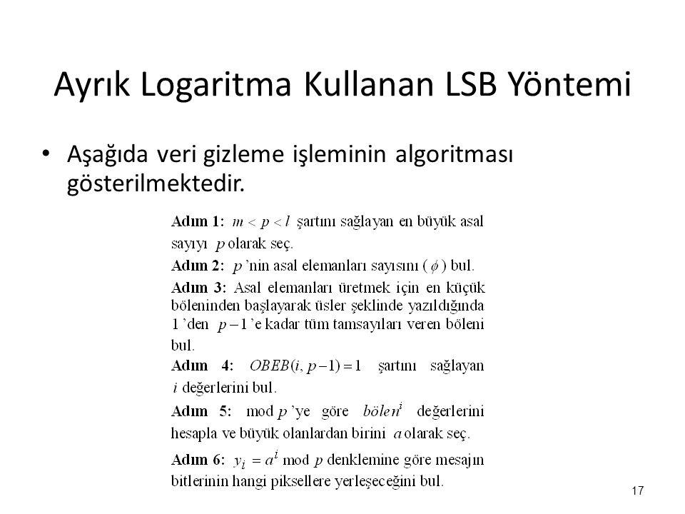 Ayrık Logaritma Kullanan LSB Yöntemi • Aşağıda veri gizleme işleminin algoritması gösterilmektedir. 17