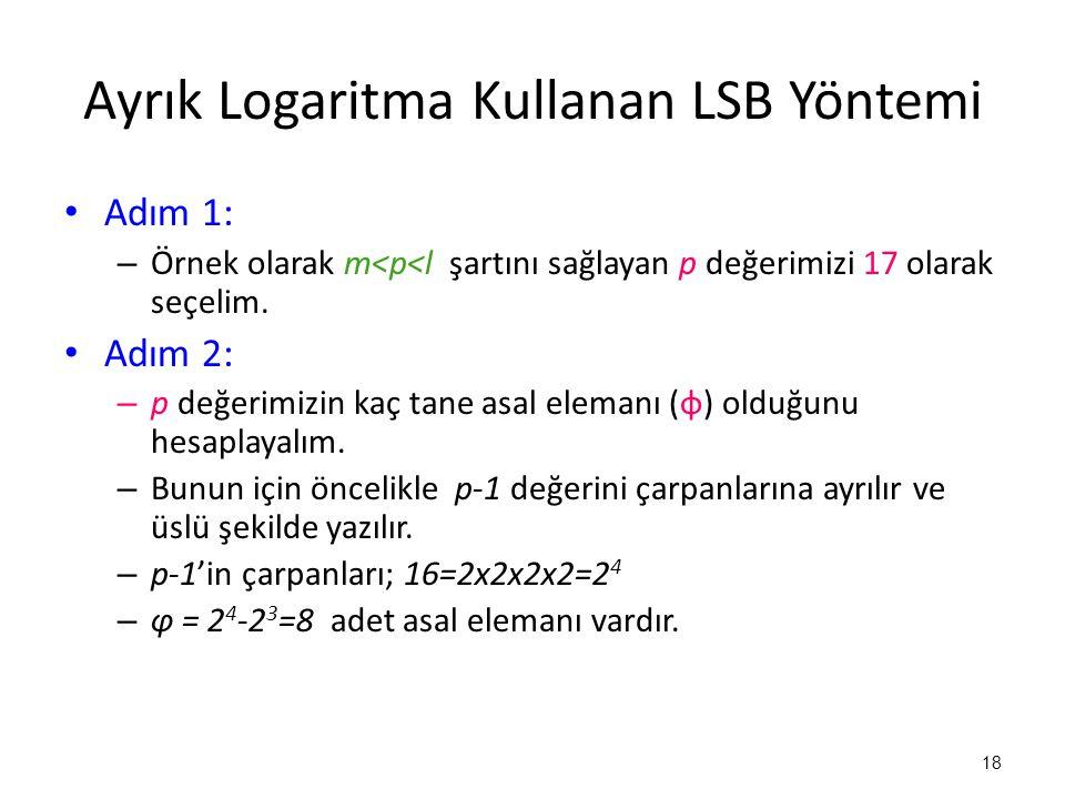 Ayrık Logaritma Kullanan LSB Yöntemi • Adım 1: – Örnek olarak m<p<l şartını sağlayan p değerimizi 17 olarak seçelim. • Adım 2: – p değerimizin kaç tan