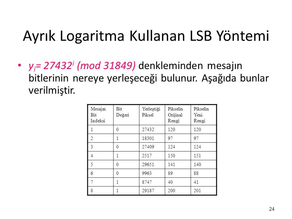 Ayrık Logaritma Kullanan LSB Yöntemi • y i = 27432 i (mod 31849) denkleminden mesajın bitlerinin nereye yerleşeceği bulunur. Aşağıda bunlar verilmişti