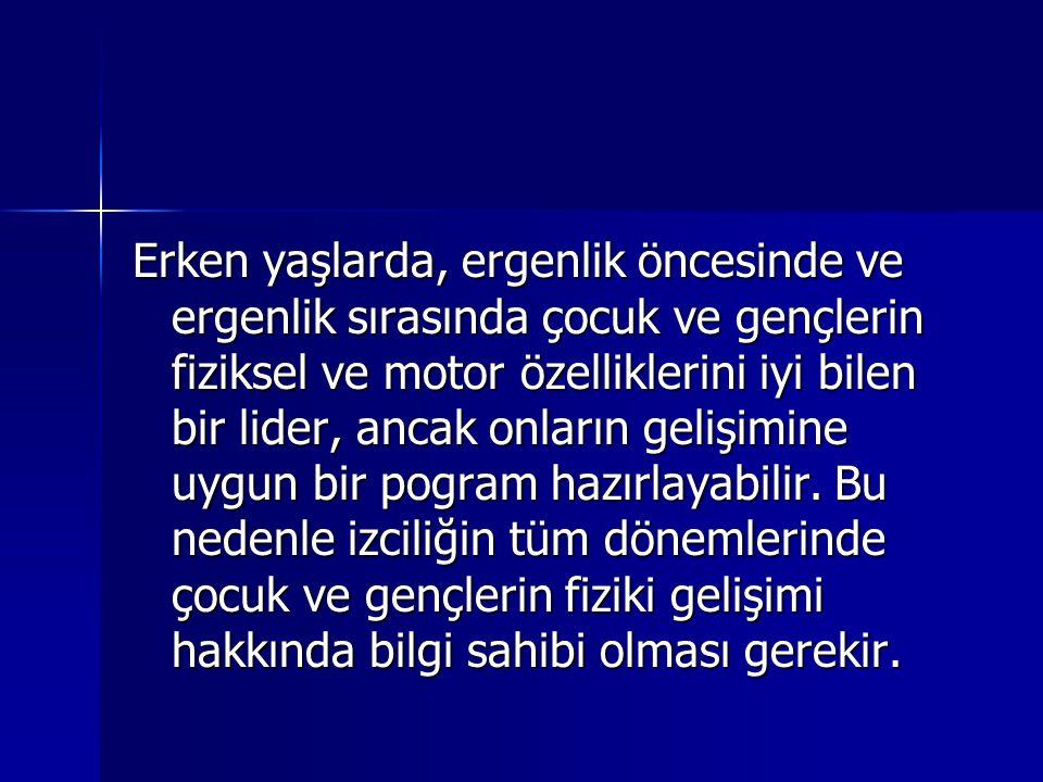 DUYGUSAL (RUHSAL) GELİŞİM 3.