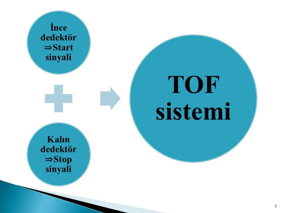 5 İnce dedektör ⇒ Start sinyali Kalın dedektör ⇒ Stop sinyali TOF sistemi