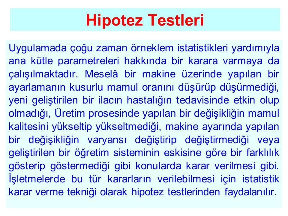 Hipotez testi ile ilgili bazı kavramlar •Test istatistiği: Kütle parametresini testi için elde edilen örnek istatistiğine denir.