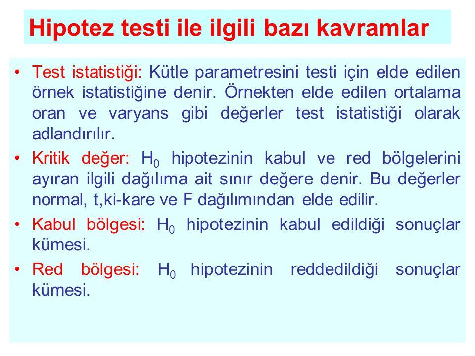 Hipotez testi ile ilgili bazı kavramlar •Test istatistiği: Kütle parametresini testi için elde edilen örnek istatistiğine denir. Örnekten elde edilen
