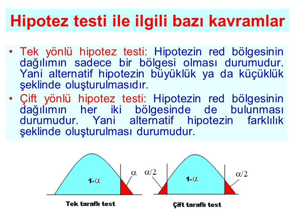 •Tek yönlü hipotez testi: Hipotezin red bölgesinin dağılımın sadece bir bölgesi olması durumudur. Yani alternatif hipotezin büyüklük ya da küçüklük şe