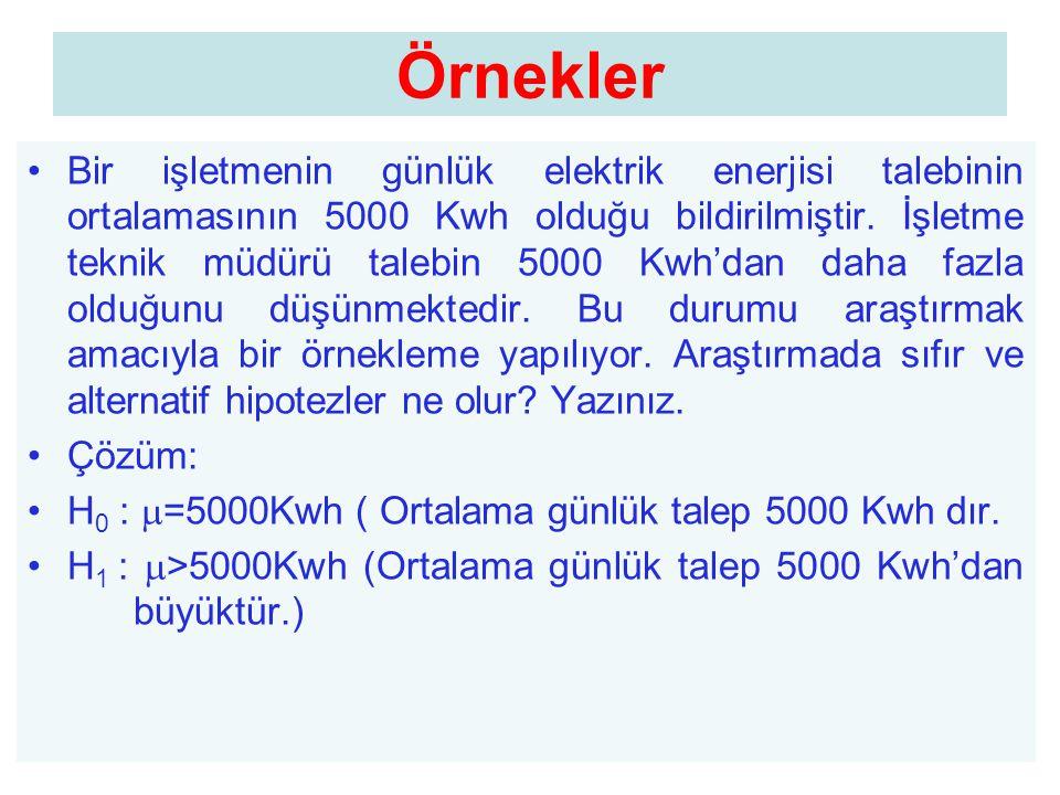 Örnekler •Bir işletmenin günlük elektrik enerjisi talebinin ortalamasının 5000 Kwh olduğu bildirilmiştir. İşletme teknik müdürü talebin 5000 Kwh'dan d