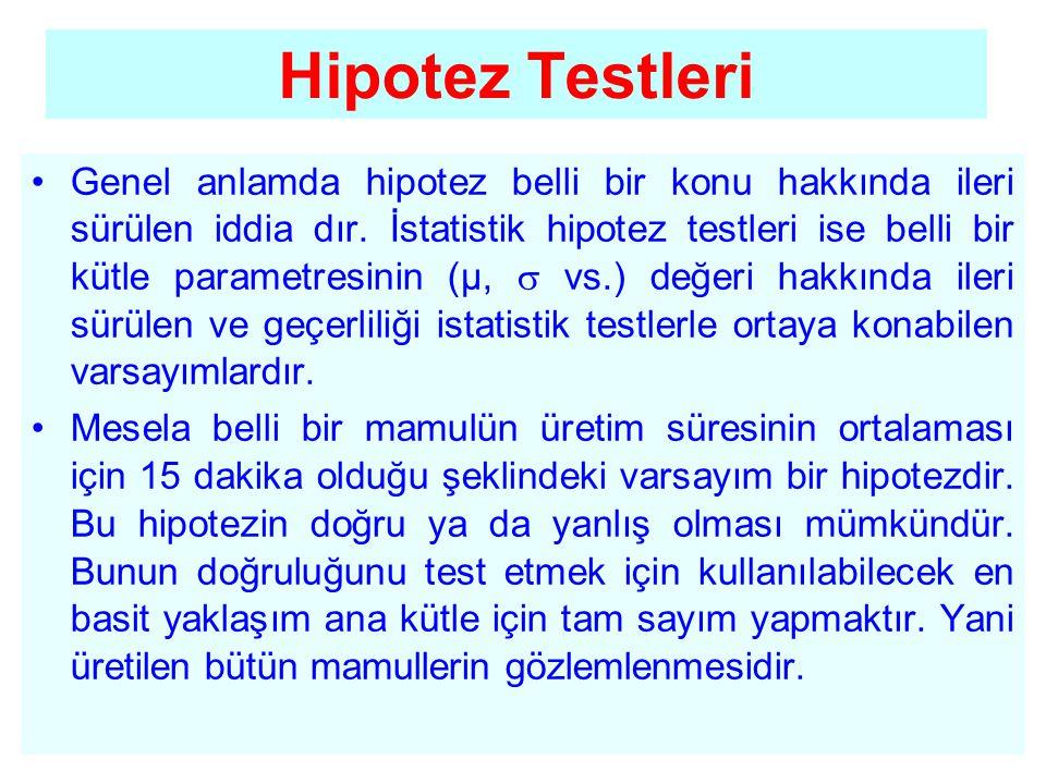 •Genel anlamda hipotez belli bir konu hakkında ileri sürülen iddia dır. İstatistik hipotez testleri ise belli bir kütle parametresinin (µ,  vs.) değe