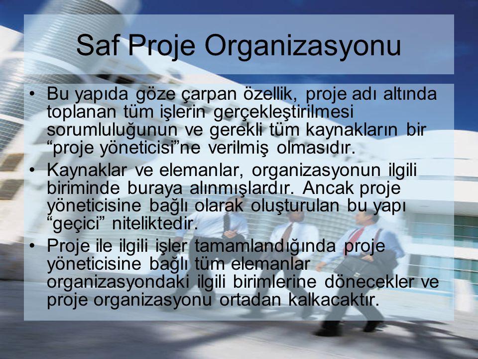 Saf Proje Organizasyonu •Bu yapıda göze çarpan özellik, proje adı altında toplanan tüm işlerin gerçekleştirilmesi sorumluluğunun ve gerekli tüm kaynak