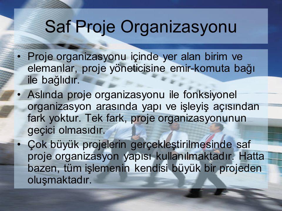 Saf Proje Organizasyonu •Proje organizasyonu içinde yer alan birim ve elemanlar, proje yöneticisine emir-komuta bağı ile bağlıdır. •Aslında proje orga