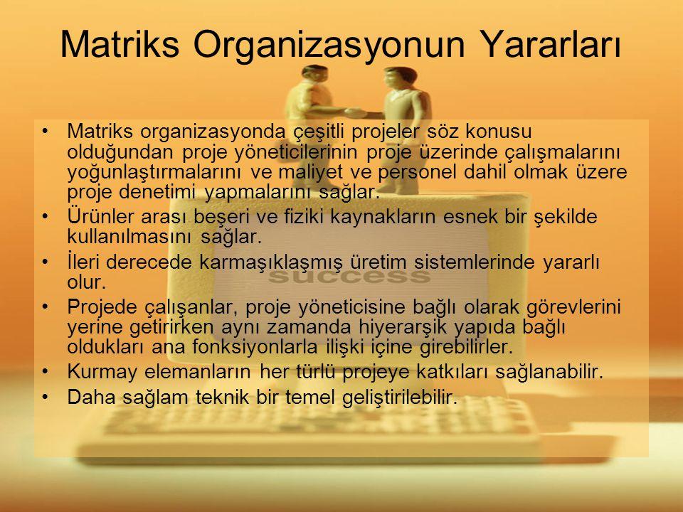 Matriks Organizasyonun Yararları •Matriks organizasyonda çeşitli projeler söz konusu olduğundan proje yöneticilerinin proje üzerinde çalışmalarını yoğ