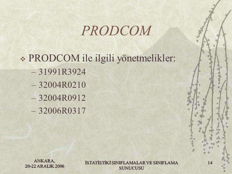 ANKARA, 20-22 ARALIK 2006 İSTATİSTİKİ SINIFLAMALAR VE SINIFLAMA SUNUCUSU 14 PRODCOM  PRODCOM ile ilgili yönetmelikler: –31991R3924 –32004R0210 –32004