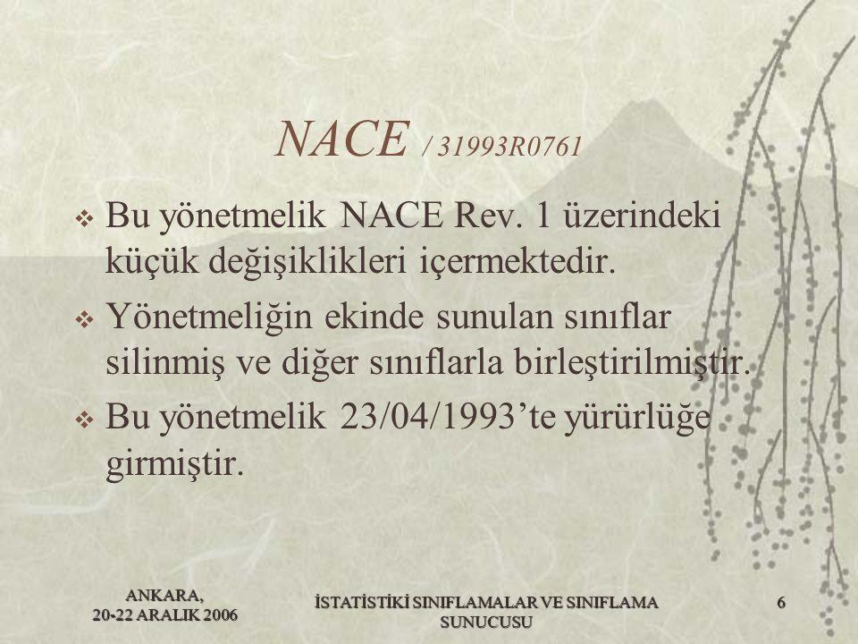 ANKARA, 20-22 ARALIK 2006 İSTATİSTİKİ SINIFLAMALAR VE SINIFLAMA SUNUCUSU 6 NACE / 31993R0761  Bu yönetmelik NACE Rev. 1 üzerindeki küçük değişiklikle