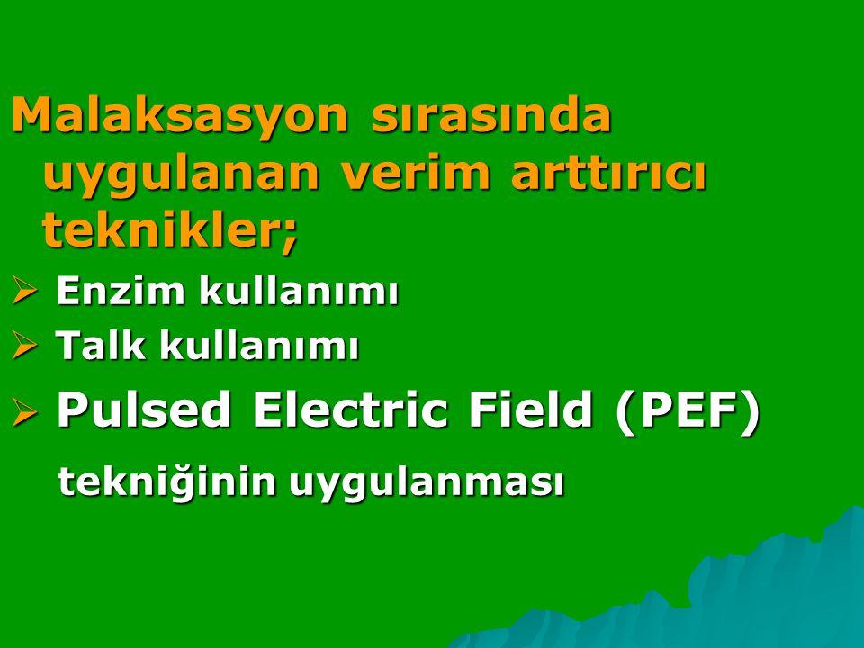 Malaksasyon sırasında uygulanan verim arttırıcı teknikler;  Enzim kullanımı  Talk kullanımı  Pulsed Electric Field (PEF) tekniğinin uygulanması tekniğinin uygulanması
