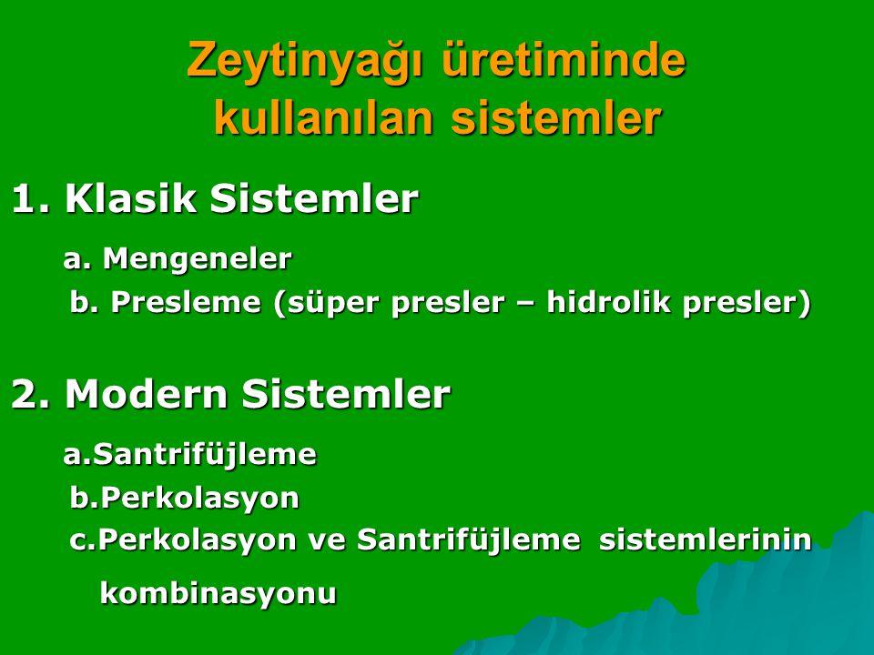 Zeytinyağı üretiminde kullanılan sistemler 1.Klasik Sistemler a.