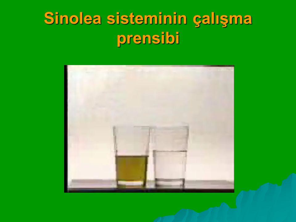 Sinolea sisteminin çalışma prensibi