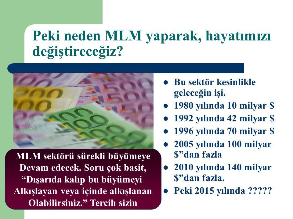 Peki neden MLM yaparak, hayatımızı değiştireceğiz?  Bu sektör kesinlikle geleceğin işi.  1980 yılında 10 milyar $  1992 yılında 42 milyar $  1996