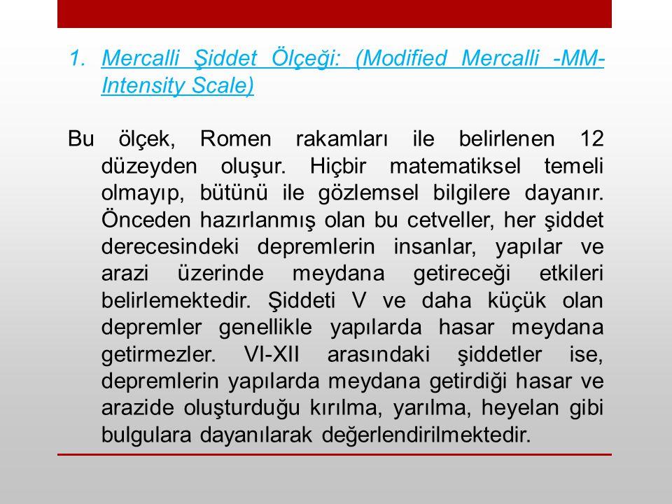 1.Mercalli Şiddet Ölçeği: (Modified Mercalli -MM- Intensity Scale) Bu ölçek, Romen rakamları ile belirlenen 12 düzeyden oluşur.