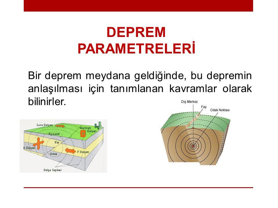 Bir deprem meydana geldiğinde, bu depremin anlaşılması için tanımlanan kavramlar olarak bilinirler.