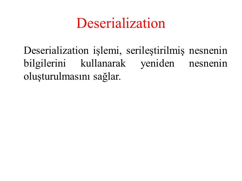 using System; using System.IO; using System.Runtime.Serialization.Formatters.Binary; namespace ConsoleApplication3 { class Program { static void Main(string[] args) { string data = ; FileStream fs = new FileStream( SerializedString.Data , FileMode.Open); BinaryFormatter bf = new BinaryFormatter(); data = (string)bf.Deserialize(fs);Console.WriteLine(data); fs.Close(); }