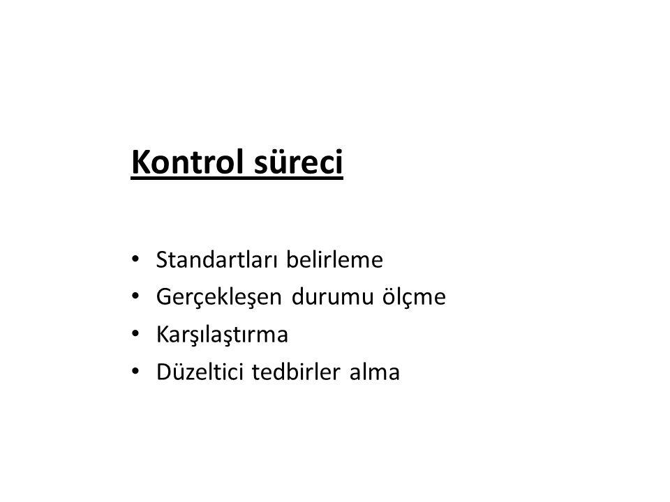 Kontrol süreci • Standartları belirleme • Gerçekleşen durumu ölçme • Karşılaştırma • Düzeltici tedbirler alma