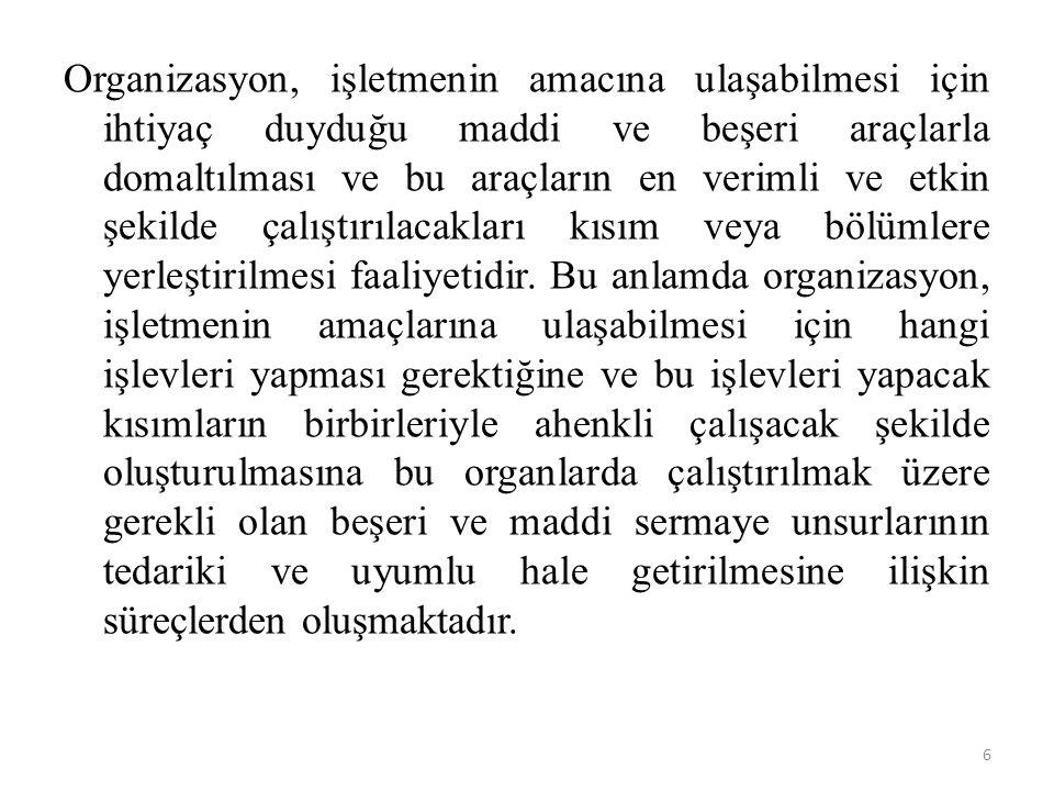 6.Yönetim Faaliyetleri.